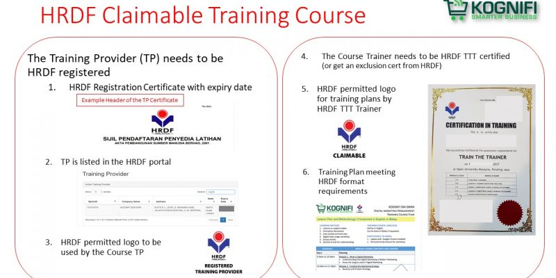 HRDF Claimable Training Course Requirements